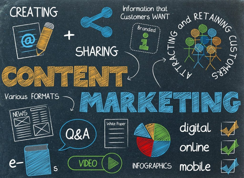 Content-Marketing-tunnyogunnowo